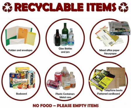 Recycle These Items